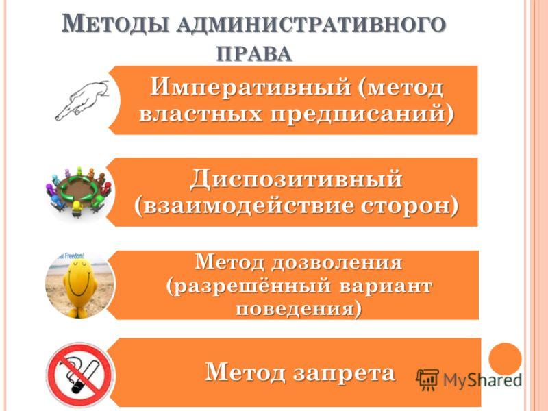 М ЕТОДЫ АДМИНИСТРАТИВНОГО ПРАВА Императивный (метод властных предписаний) Диспозитивный (взаимодействие сторон) Метод дозволения (разрешённый вариант поведения) Метод запрета