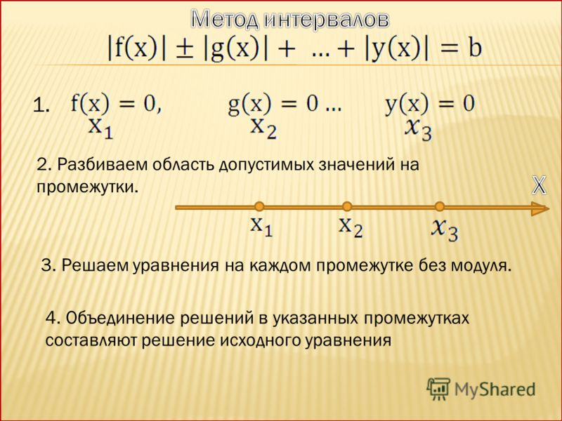 1. 2. Разбиваем область допустимых значений на промежутки. 3. Решаем уравнения на каждом промежутке без модуля. 4. Объединение решений в указанных промежутках составляют решение исходного уравнения