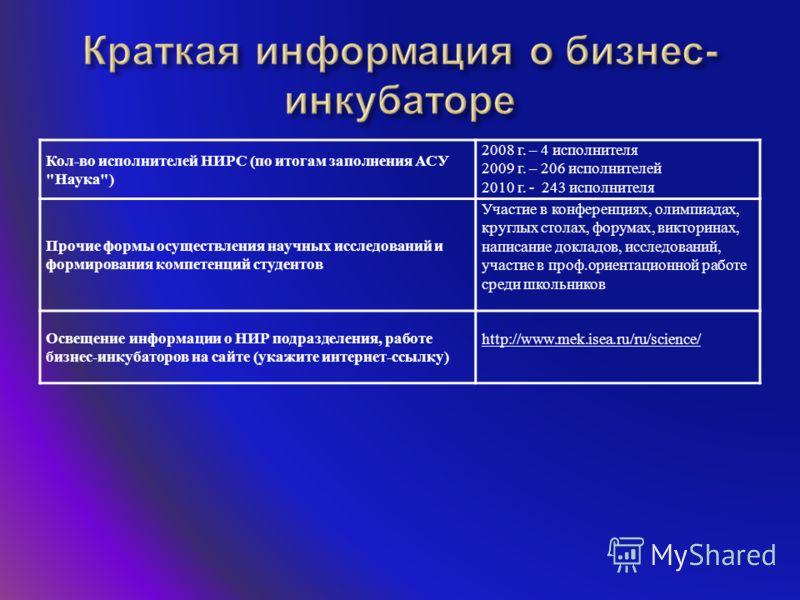 Кол-во исполнителей НИРС (по итогам заполнения АСУ