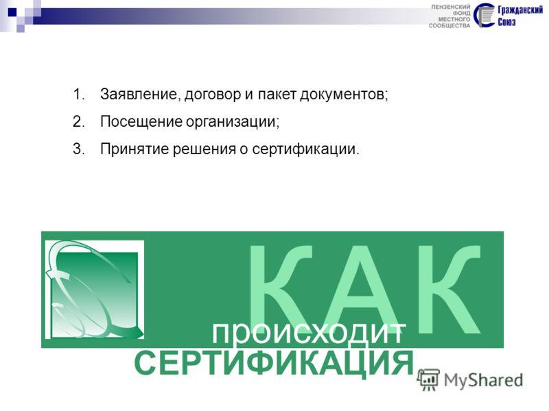 СЕРТИФИКАЦИЯ КАК происходит 1.Заявление, договор и пакет документов; 2.Посещение организации; 3.Принятие решения о сертификации.