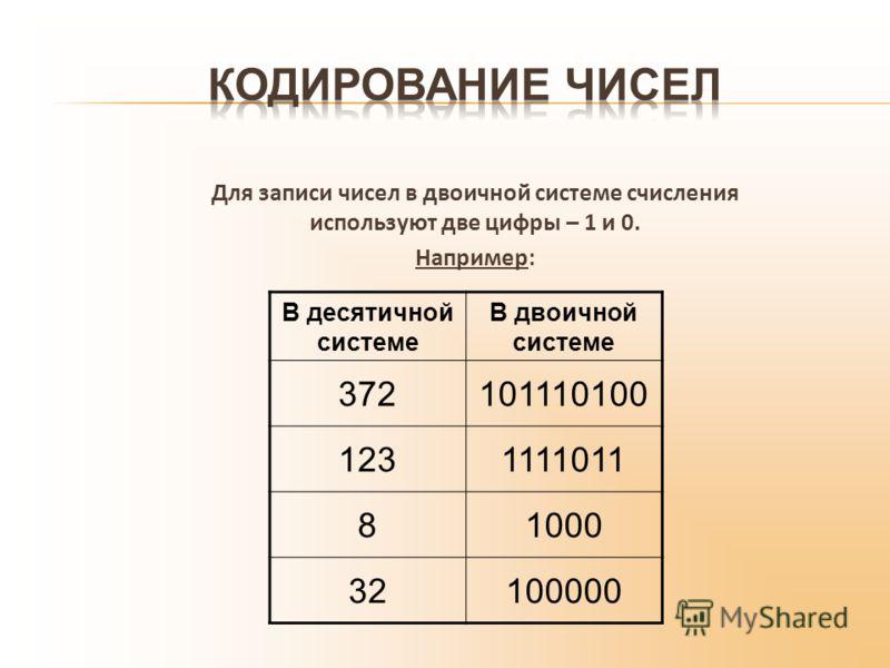 Для записи чисел в двоичной системе счисления используют две цифры – 1 и 0. Например: В десятичной системе В двоичной системе 372101110100 1231111011 81000 32100000