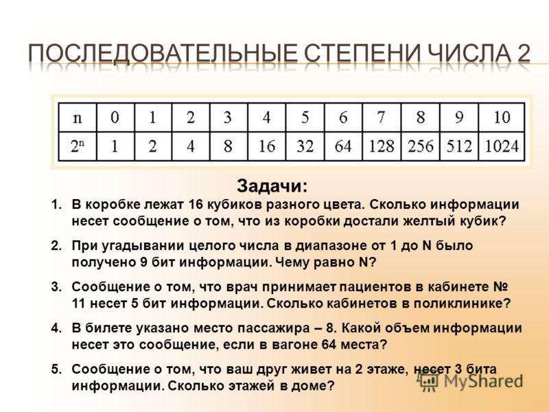 Задачи: 1.В коробке лежат 16 кубиков разного цвета. Сколько информации несет сообщение о том, что из коробки достали желтый кубик? 2.При угадывании целого числа в диапазоне от 1 до N было получено 9 бит информации. Чему равно N? 3.Сообщение о том, чт
