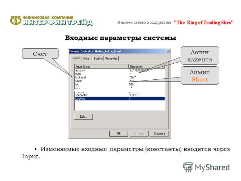 Входные параметры системы Изменяемые входные параметры (константы) вводятся через Изменяемые входные параметры (константы) вводятся через Input. Счет Логин клиента Лимит Short