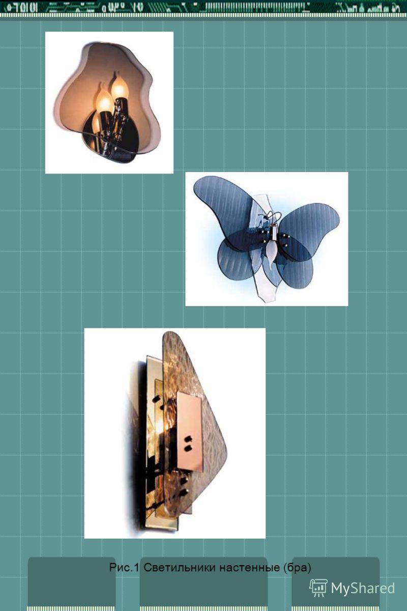 Рис.1 Светильники настенные (бра)