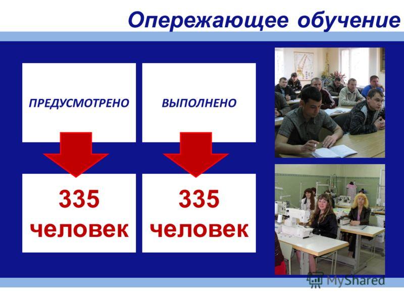 ПРЕДУСМОТРЕНО 335 человек ВЫПОЛНЕНО 335 человек Опережающее обучение