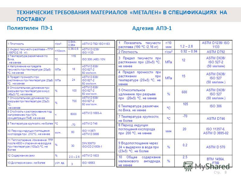 ТЕХНИЧЕСКИЕ ТРЕБОВАНИЯ МАТЕРИАЛОВ «МЕТАЛЕН» В СПЕЦИФИКАЦИЯХ НА ПОСТАВКУ Стр.8 1 Плотностьг/см 3 0,944- 0,954 ASTM D 792/ ISO1183 2 Индекс текучести расплава – ПТР (190ºС/2,16 кг) г/10мин. 0,35-0,6 ASTM D1238/ ISO 1133 3 Температура размягчения по Вик