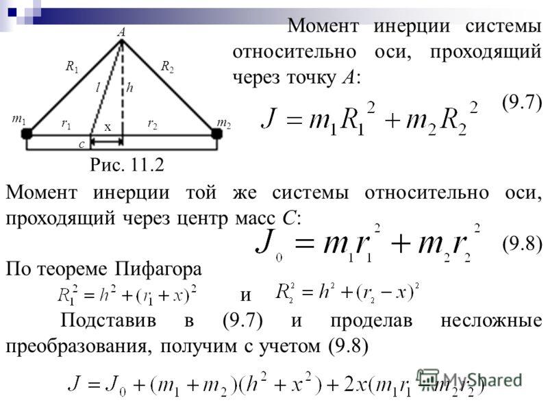 Момент инерции системы относительно оси, проходящий через точку A: (9.7) Момент инерции той же системы относительно оси, проходящий через центр масс C: (9.8) По теореме Пифагора и Подставив в (9.7) и проделав несложные преобразования, получим с учето