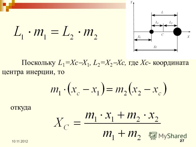 27 10.11.2012 Поскольку L 1 =Xс X 1, L 2 =X 2 Xс, где Xс- координата центра инерции, то откуда
