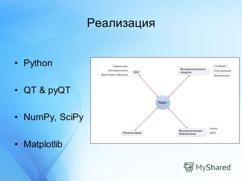 Реализация Python QT & pyQT NumPy, SciPy Matplotlib