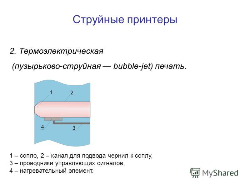 Струйные принтеры 2.Термоэлектрическая (пузырьково-струйная bubble-jet) печать. 1 – сопло, 2 – канал для подвода чернил к соплу, 3 – проводники управляющих сигналов, 4 – нагревательный элемент.