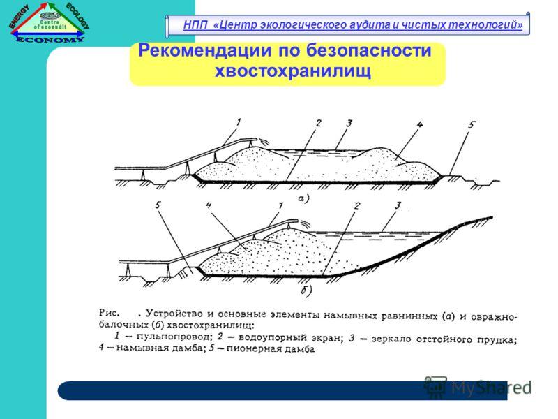 НПП «Центр экологического аудита и чистых технологий» Рекомендации по безопасности хвостохранилищ