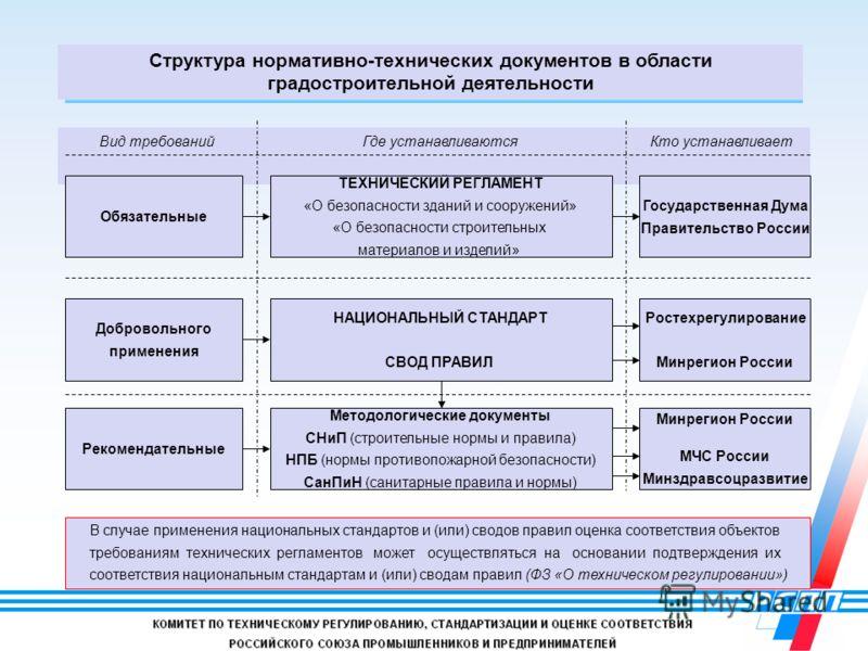 Договор аренды автомобиля между физическим лицом и