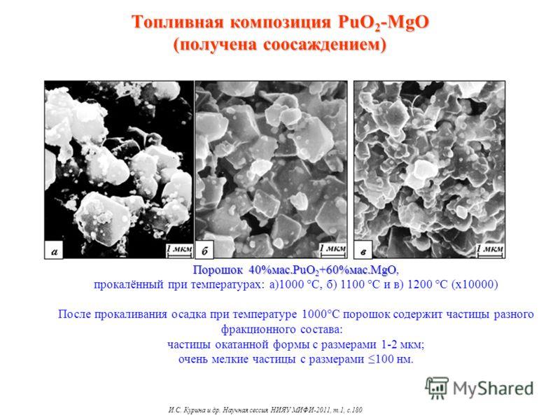 Порошок 40%мас.PuO 2 +60%мас.MgO Порошок 40%мас.PuO 2 +60%мас.MgO, прокалённый при температурах: а)1000 С, б) 1100 С и в) 1200 С (х10000) После прокаливания осадка при температуре 1000 С порошок содержит частицы разного фракционного состава: частицы
