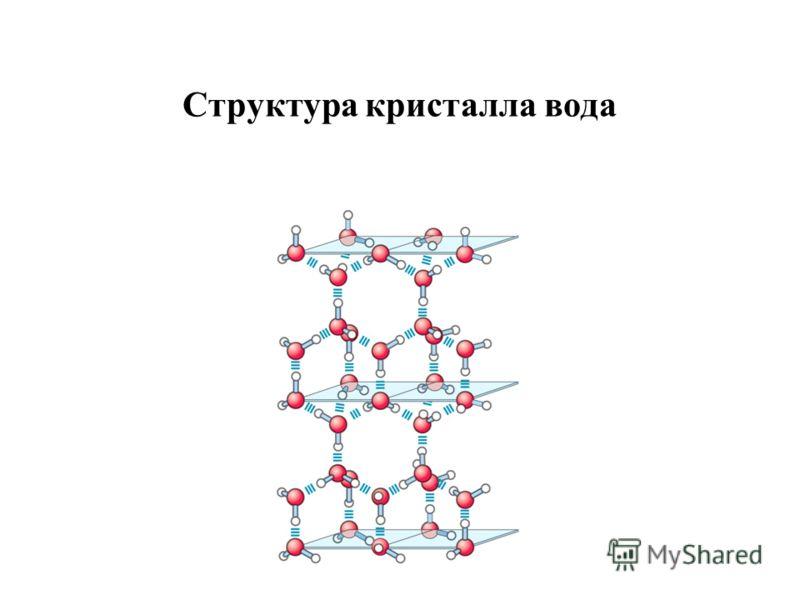Структура кристалла вода