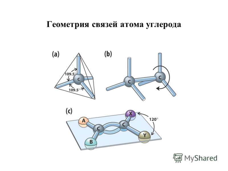 Геометрия связей атома углерода