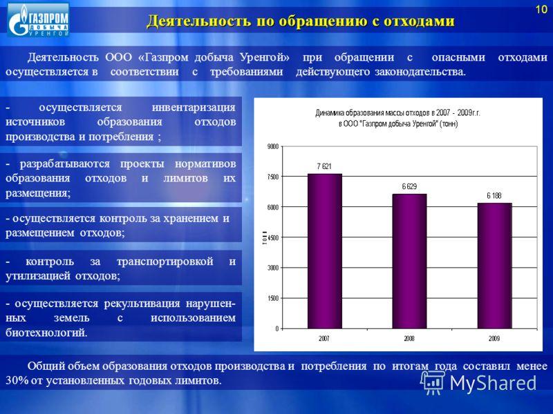 Деятельность по обращению с отходами 10 Общий объем образования отходов производства и потребления по итогам года составил менее 30% от установленных годовых лимитов. Деятельность ООО «Газпром добыча Уренгой» при обращении с опасными отходами осущест