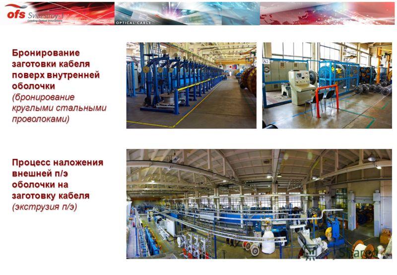 Бронирование заготовки кабеля поверх внутренней оболочки (бронирование круглыми стальными проволоками) Процесс наложения внешней п/э оболочки на заготовку кабеля (экструзия п/э)