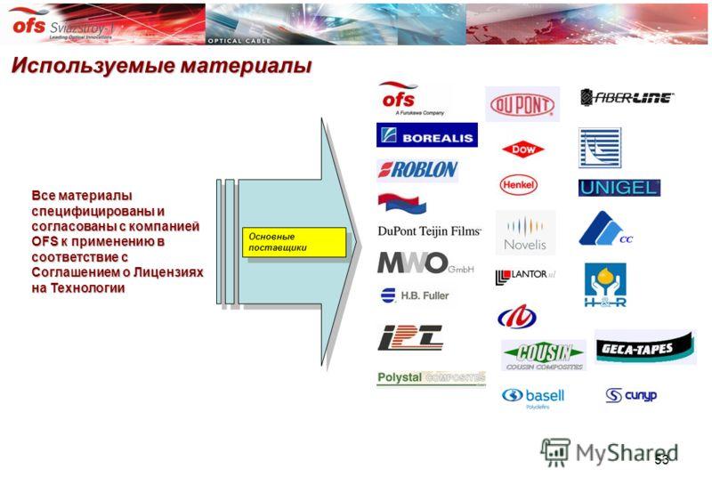 53 Используемые материалы Все материалы специфицированы и согласованы с компанией OFS к применению в соответствие с Соглашением о Лицензиях на Технологии Основные поставщики