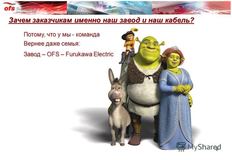 9 Зачем заказчикам именно наш завод и наш кабель? Потому, что у мы - команда Вернее даже семья: Завод – OFS – Furukawa Electric