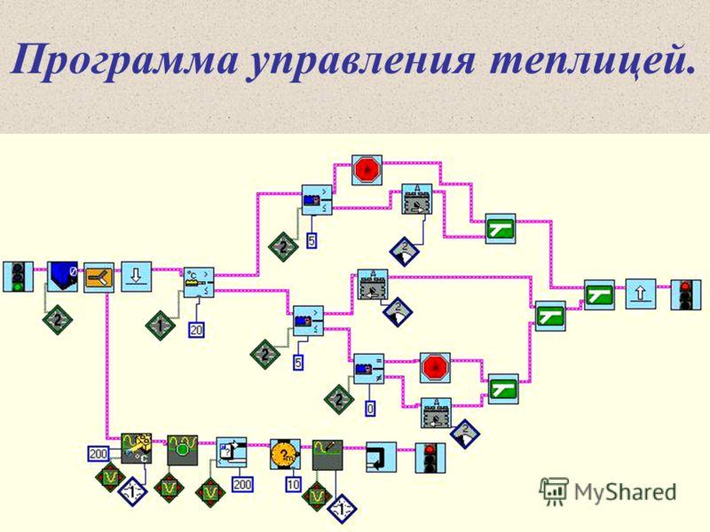 Программа управления теплицей.