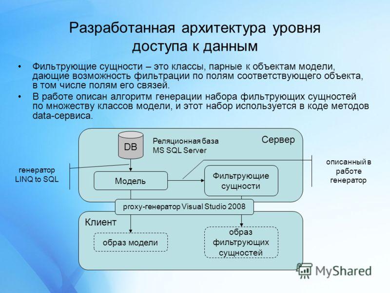Клиент Сервер Разработанная архитектура уровня доступа к данным Фильтрующие сущности – это классы, парные к объектам модели, дающие возможность фильтрации по полям соответствующего объекта, в том числе полям его связей. В работе описан алгоритм генер