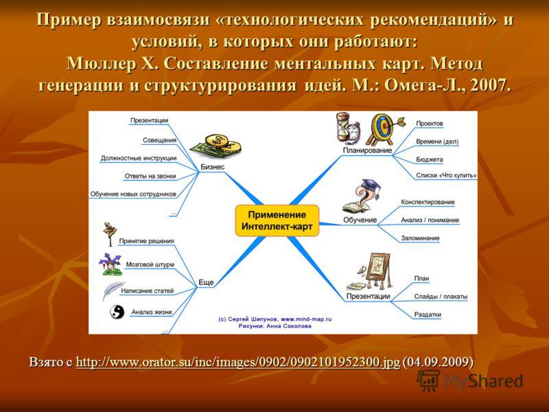 Пример взаимосвязи «технологических рекомендаций» и условий, в которых они работают: Мюллер Х. Составление ментальных карт. Метод генерации и структурирования идей. М.: Омега-Л., 2007. Взято с http://www.orator.su/inc/images/0902/0902101952300.jpg (0