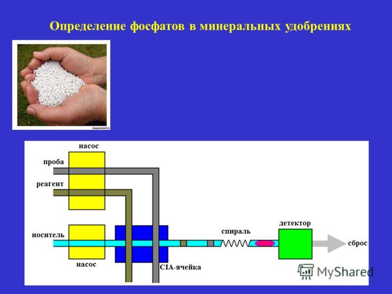 Определение фосфатов в минеральных удобрениях