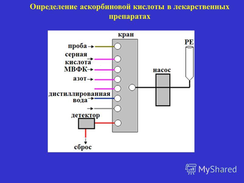 Определение аскорбиновой кислоты в лекарственных препаратах 41