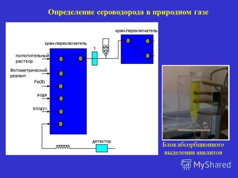 Определение сероводорода в природном газе 46 Блок абсорбционного выделения аналитов