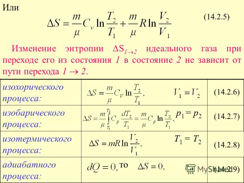 Или Изменение энтропии S 1 2 идеального газа при переходе его из состояния 1 в состояние 2 не зависит от пути перехода 1 2. (14.2.5) изохорического процесса: изобарического процесса: p 1 = p 2 изотермического процесса: Т 1 = Т 2 адиабатного процесса: