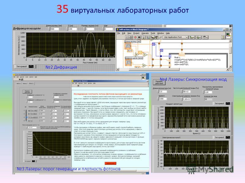 35 виртуальных лабораторных работ 3 Лазеры: порог генерации и плотность фотонов 4 Лазеры: Синхронизация мод 2 Дифракция