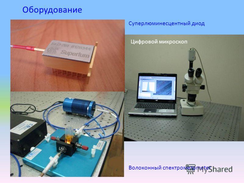 Суперлюминесцентный диод Цифровой микроскоп Волоконный спектрометрmeter Оборудование