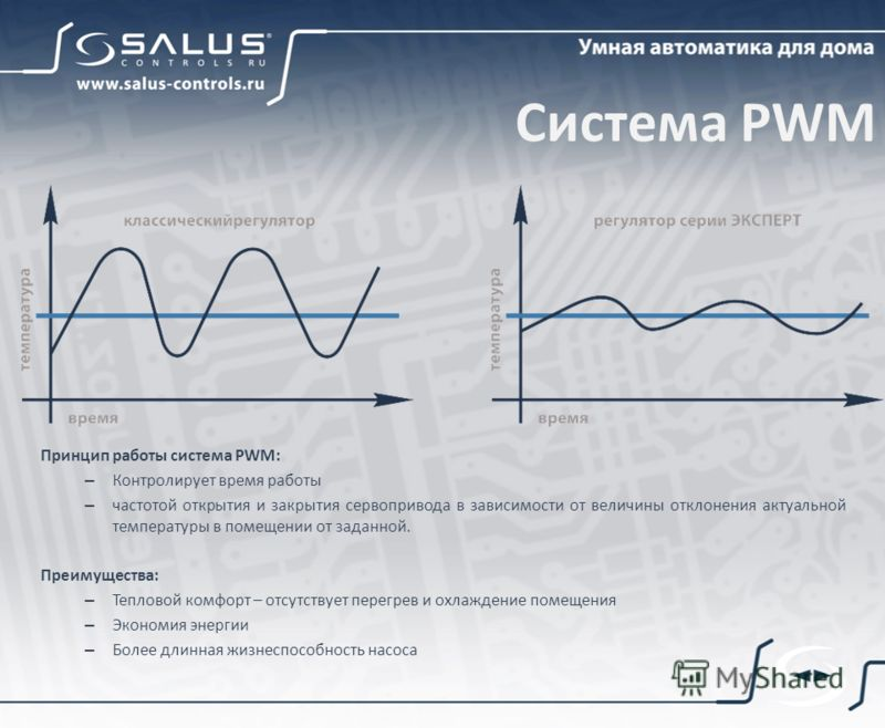 Система PWM Принцип работы система PWM: – Контролирует время работы – частотой открытия и закрытия сервопривода в зависимости от величины отклонения актуальной температуры в помещении от заданной. Преимущества: – Тепловой комфорт – отсутствует перегр