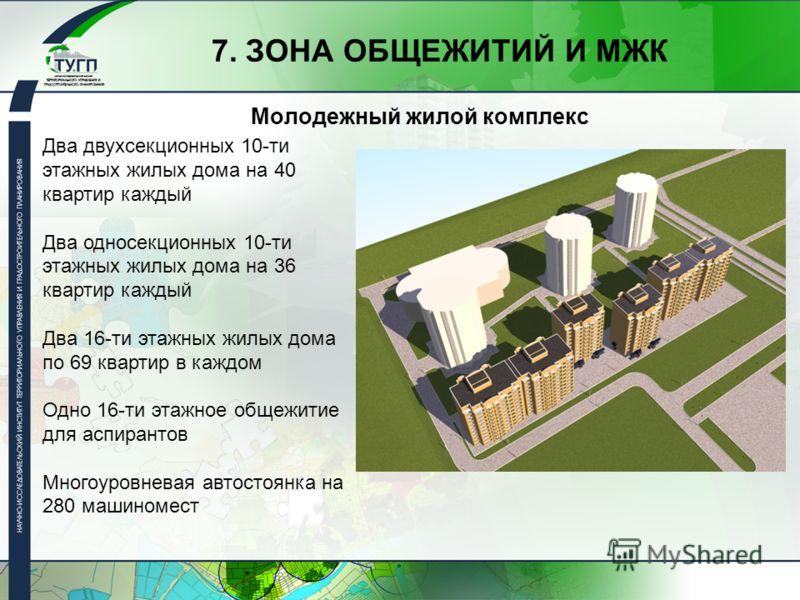 Молодежный жилой комплекс Два двухсекционных 10-ти этажных жилых дома на 40 квартир каждый Два односекционных 10-ти этажных жилых дома на 36 квартир каждый Два 16-ти этажных жилых дома по 69 квартир в каждом Одно 16-ти этажное общежитие для аспиранто