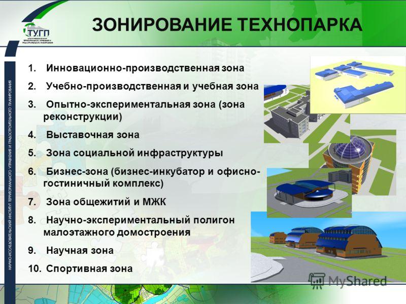 1. Инновационно-производственная зона 2. Учебно-производственная и учебная зона 3. Опытно-экспериментальная зона (зона реконструкции) 4. Выставочная зона 5. Зона социальной инфраструктуры 6. Бизнес-зона (бизнес-инкубатор и офисно- гостиничный комплек