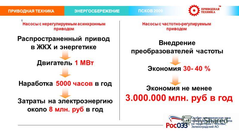 ПРИВОДНАЯ ТЕХНИКАЭНЕРГОСБЕРЕЖЕНИЕ ПСКОВ 2009 6 Распространенный привод в ЖКХ и энергетике Насосы с нерегулируемым асинхронным приводом Двигатель 1 МВт Наработка 5000 часов в год Затраты на электроэнергию около 8 млн. руб в год Внедрение преобразовате
