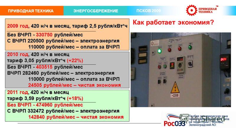 ПРИВОДНАЯ ТЕХНИКАЭНЕРГОСБЕРЕЖЕНИЕ ПСКОВ 2009 Как работает экономия? 2009 год, 420 н/ч в месяц, тариф 2,5 рубля/кВт*ч Без ВЧРП - 330750 рублей/мес С ВЧРП 220500 рублей/мес – электроэнергия 110000 рублей/мес – оплата за ВЧРП 2010 год, 420 н/ч в месяц т