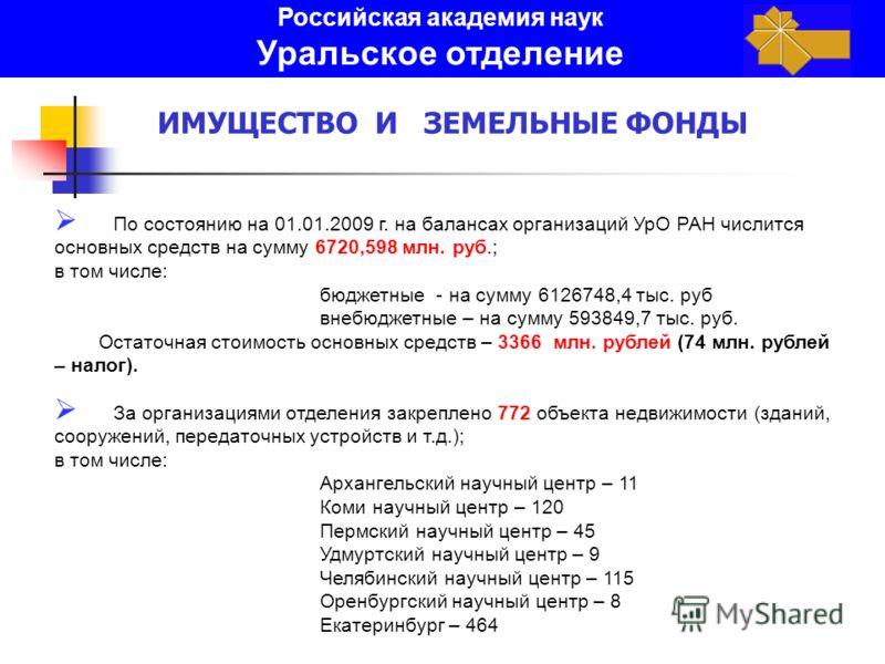 ИМУЩЕСТВО И ЗЕМЕЛЬНЫЕ ФОНДЫ По состоянию на 01.01.2009 г. на балансах организаций УрО РАН числится основных средств на сумму 6720,598 млн. руб.; в том числе: бюджетные - на сумму 6126748,4 тыс. руб внебюджетные – на сумму 593849,7 тыс. руб. Остаточна
