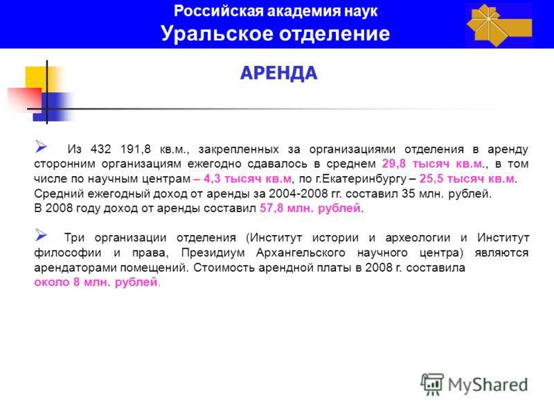 Из 432 191,8 кв.м., закрепленных за организациями отделения в аренду сторонним организациям ежегодно сдавалось в среднем 29,8 тысяч кв.м., в том числе по научным центрам – 4,3 тысяч кв.м, по г.Екатеринбургу – 25,5 тысяч кв.м. Средний ежегодный доход