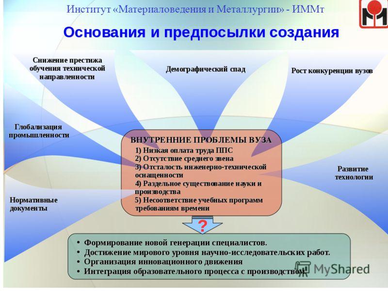 Институт «Материаловедения и Металлургии» - ИММт