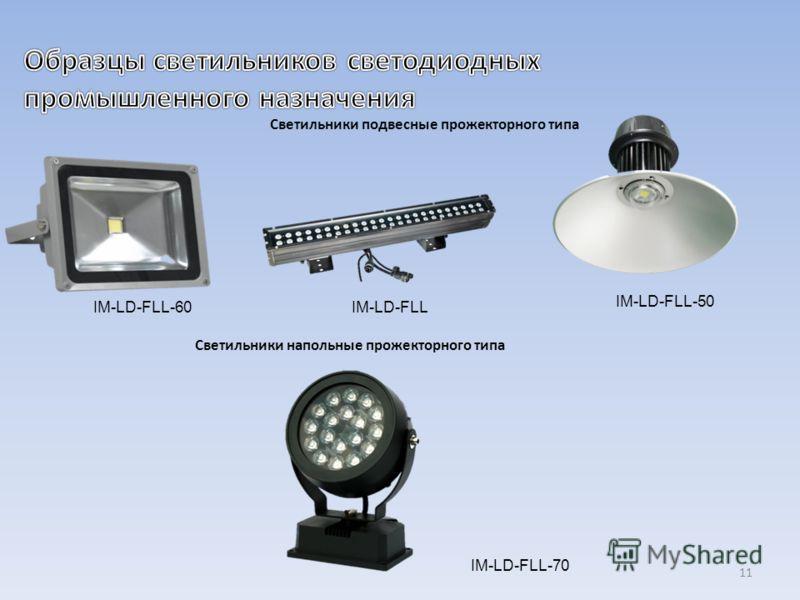 Светильники подвесные прожекторного типа Светильники напольные прожекторного типа 11 IM-LD-FLL-70 IM-LD-FLL-50 IM-LD-FLLIM-LD-FLL-60