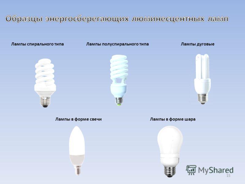 Лампы спирального типа Лампы в форме свечи 15 Лампы полуспирального типаЛампы дуговые Лампы в форме шара