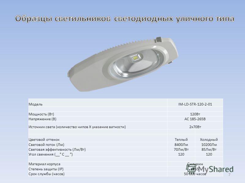 7 МодельIM-LD-STR-120-2-01 Мощность (Вт)120Вт Напряжение (В)AC 185-265В Источник света (количество чипов X указание ватности)2x70Вт Цветовой оттенокТеплыйХолодный Световой поток (Лм)8400Лм10200Лм Световая эффективность (Лм/Вт)70Лм/Вт85Лм/Вт Угол свеч