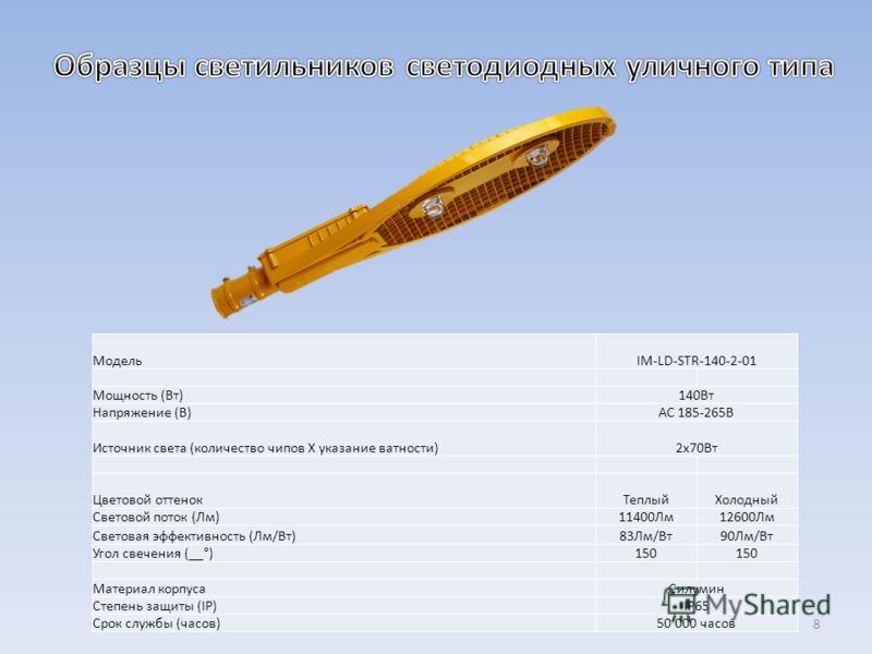 8 МодельIM-LD-STR-140-2-01 Мощность (Вт)140Вт Напряжение (В)AC 185-265В Источник света (количество чипов X указание ватности)2x70Вт Цветовой оттенокТеплыйХолодный Световой поток (Лм)11400Лм12600Лм Световая эффективность (Лм/Вт)83Лм/Вт90Лм/Вт Угол све