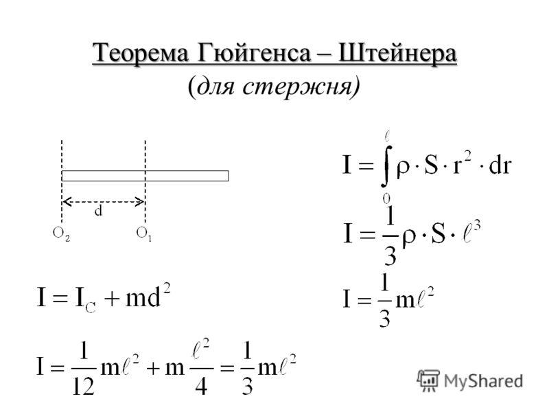 Теорема Гюйгенса – Штейнера Теорема Гюйгенса – Штейнера (для стержня)