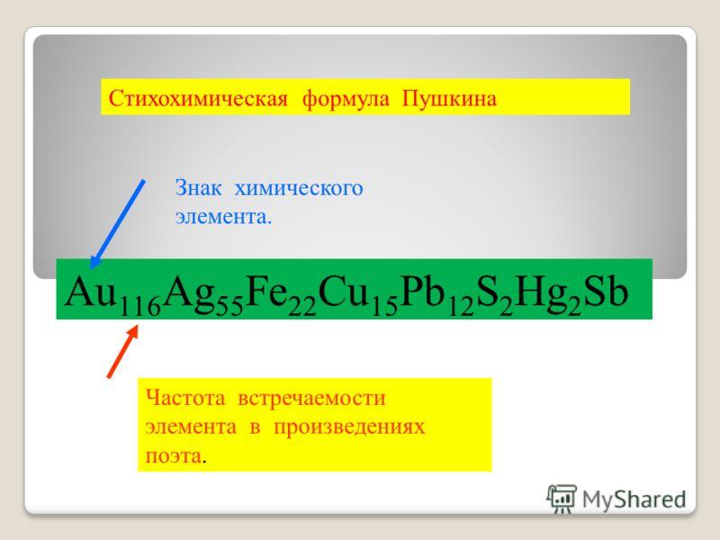 Стихохимическая формула Пушкина Au 116 Ag 55 Fe 22 Cu 15 Pb 12 S 2 Hg 2 Sb Знак химического элемента. Частота встречаемости элемента в произведениях поэта.
