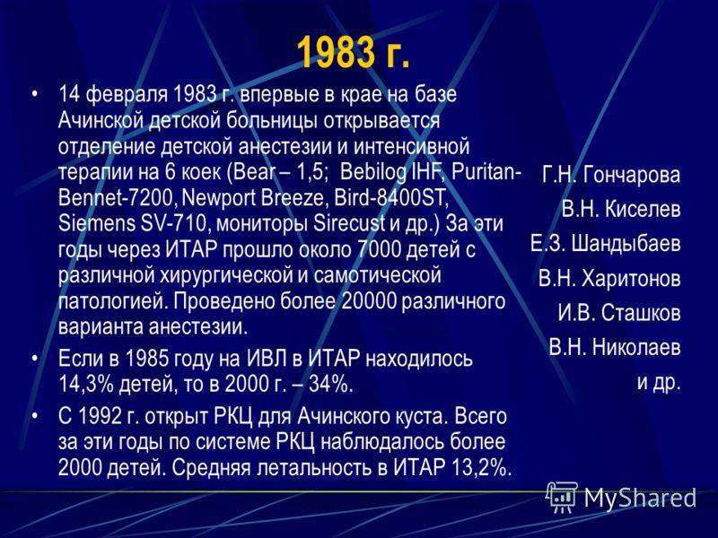1983 г. 14 февраля 1983 г. впервые в крае на базе Ачинской детской больницы открывается отделение детской анестезии и интенсивной терапии на 6 коек (Bear – 1,5; Bebilog IHF, Puritan- Bennet-7200, Newport Breeze, Bird-8400ST, Siemens SV-710, мониторы