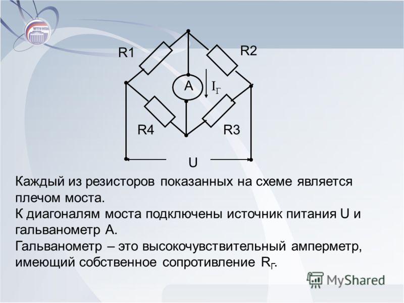 А R2 R1 R3R4 U IГIГ Каждый из резисторов показанных на схеме является плечом моста. К диагоналям моста подключены источник питания U и гальванометр А. Гальванометр – это высокочувствительный амперметр, имеющий собственное сопротивление R Г.