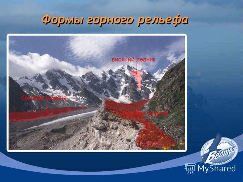 Формы горного рельефа висячий ледник боковая морена