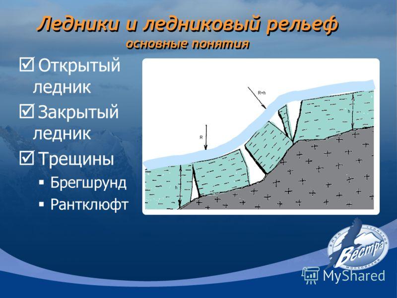 Ледники и ледниковый рельеф основные понятия Открытый ледник Закрытый ледник Трещины Брегшрунд Рантклюфт